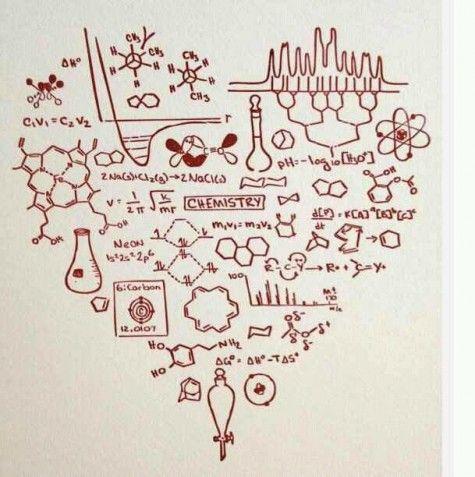 Explains me & my future life !! Chem major <3