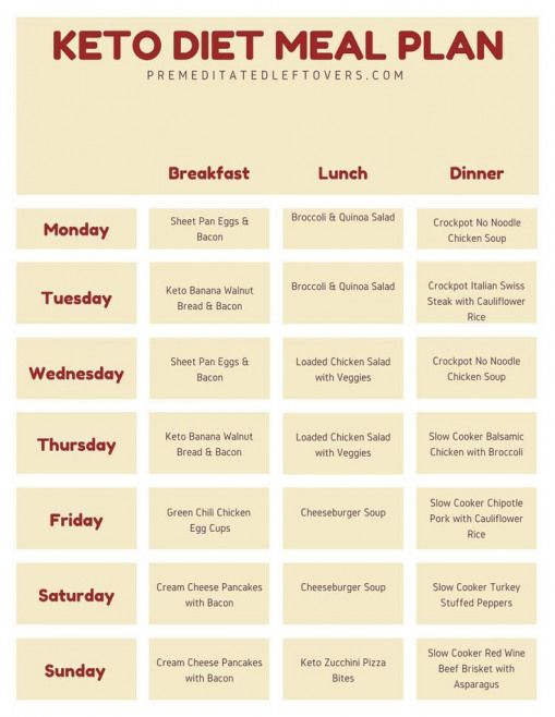dieta keto pdf menu cum să pierzi greutatea burtă în mod natural