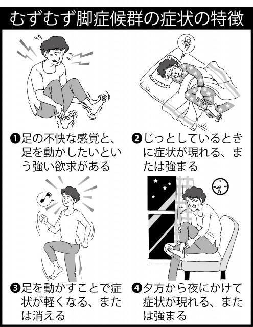 脚 ストレッチ むずむず 症候群