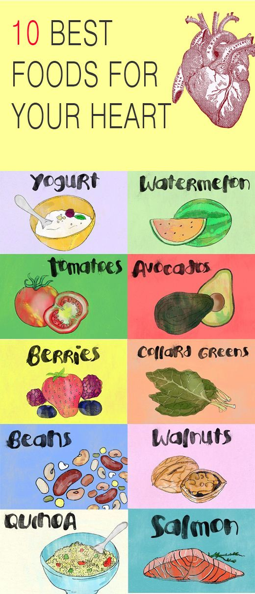 what diet is healthy for your heart