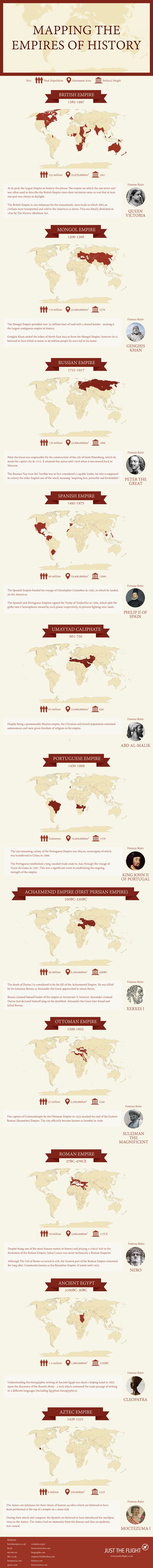 Mapping the Empires of History #Infographic #History: