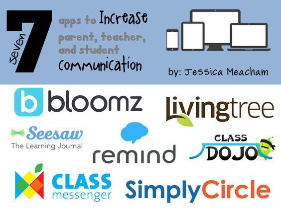 7 Apps to Increase Parent, Teacher, and Student