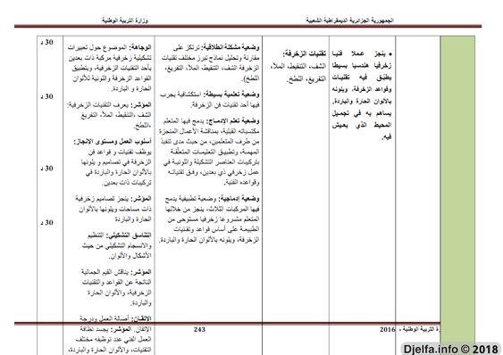 بخصوص درس الانسجام اللوني منتديات الجلفة لكل الجزائريين و العرب Bullet Journal Journal