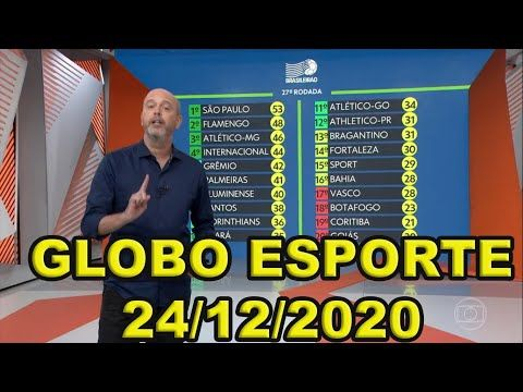 Globo Esporte Rj Completo 24 12 2020 Youtube Globo Esporte Coritiba Atletico Mg