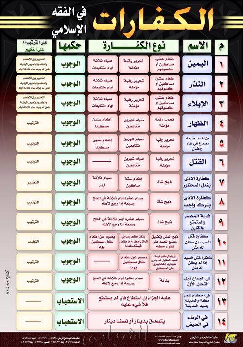 الكفارات الاسلامي a0ea1988ad9a8b0a7f77fb2a967cfcb9.jpg