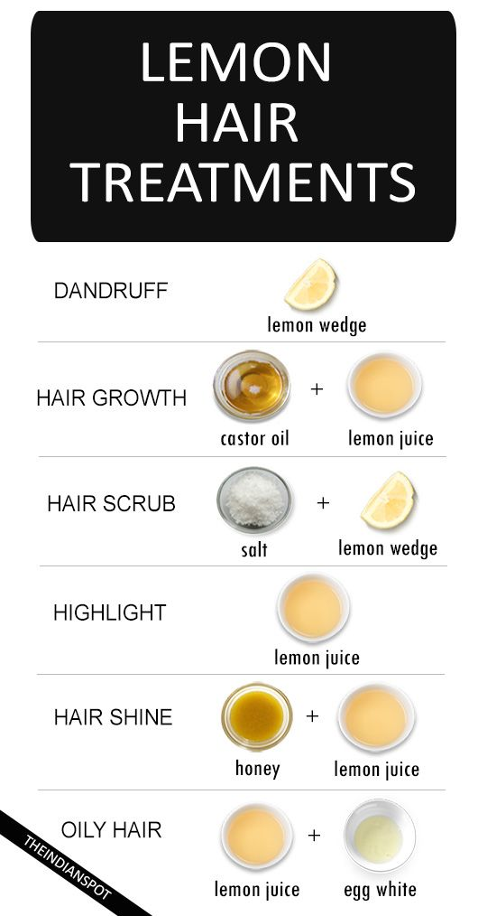 BEST NATURAL LEMON HAIR TREATMENTS FOR EVERY HAIR PROBLEM: