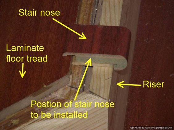 Installing Laminate Flooring On Angled Stairs Position