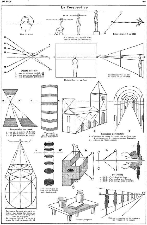 Dessin Facile Perspective : Pinterest le catalogue d idées