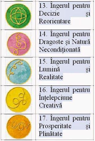 49 de Simboluri Angelice