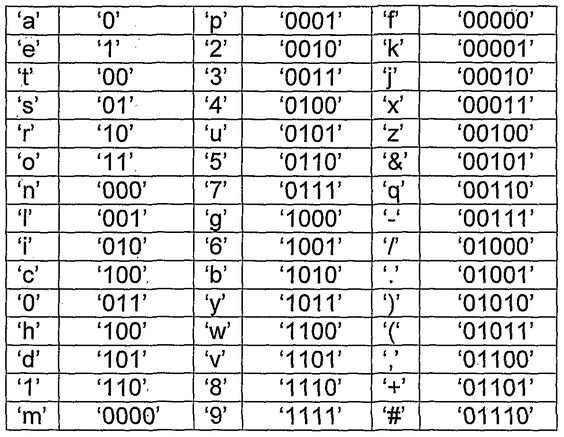 How to Learn Binary Letters