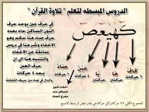 Pin By Essam Sayed Mohamed On روحانيات Quran Verses Verses Quran