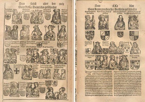 Schedel, Hartmann: Das buch Der Croniken unnd geschichten Augsburg, 1500 GW M40782  Folio NP/210