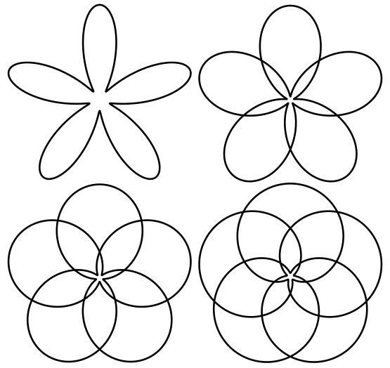 Art with polar equations Project Ideas Pinterest Equation - semilog graph paper