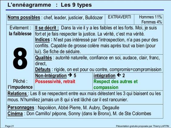 Enneagramme type 8