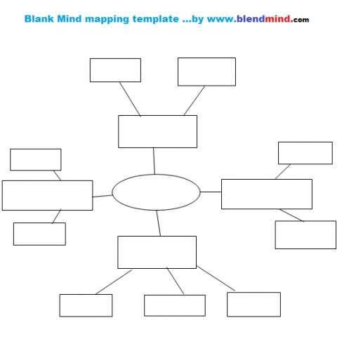 Mind Map Vorlage Kreative Mindmap Vorlagen Mind Map