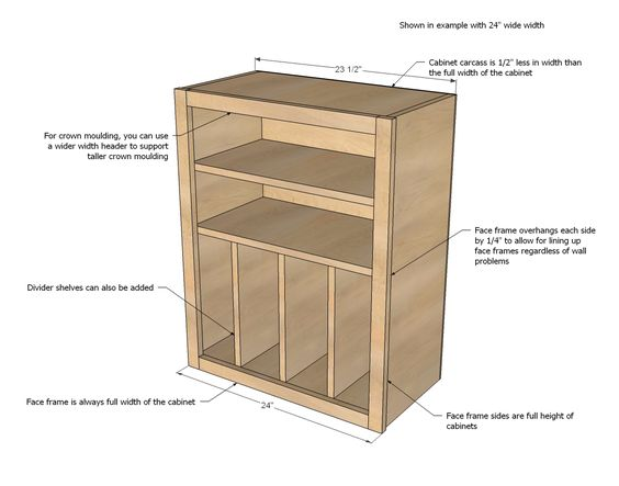 Wood working furniture plans and furniture on pinterest for White kitchen carcasses