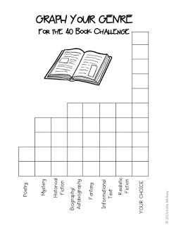 Perfect addition to your reader;s notebook for the 40 Book Challenge. Love to Read Inspiration