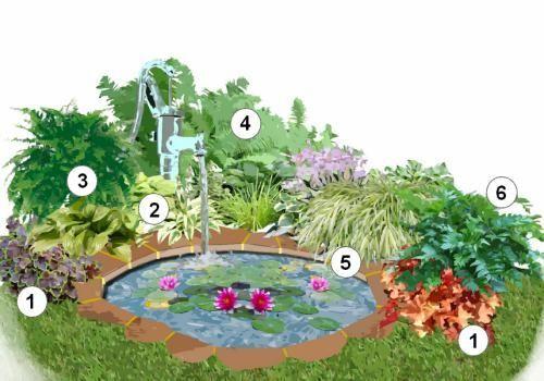 Massifs Autour De Bassins De Jardin Bassin De Jardin Bordure De Jardin En Pierre Massif Fleurs