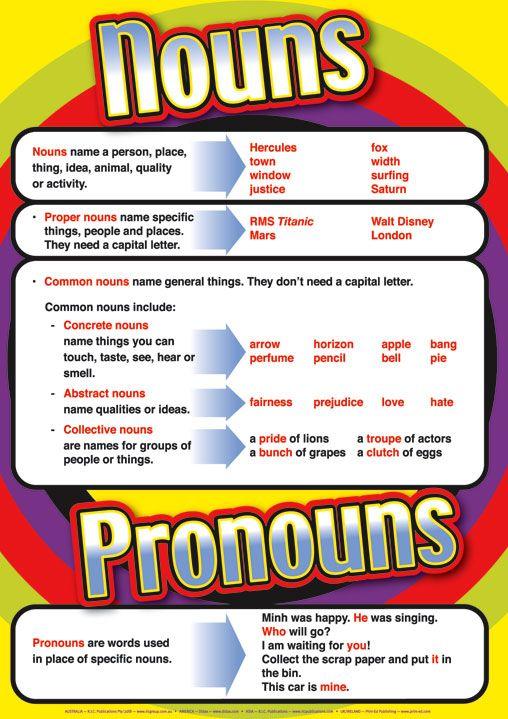 Nouns, Pronouns