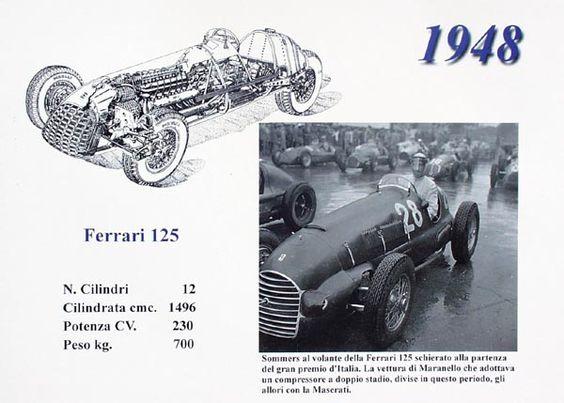 ... al volante della Ferrari 125, partenza del Gran Premio d'Italia. 1948