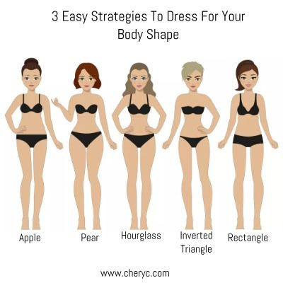 Plus Size Body Types: Style Guide