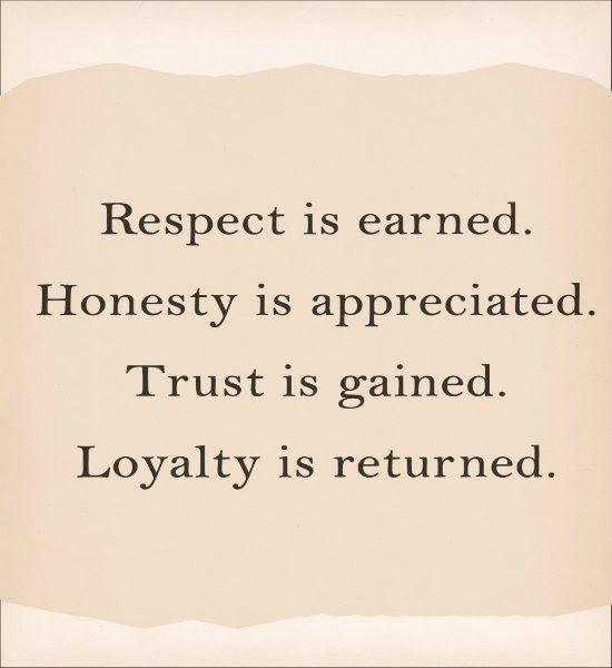 16 Honesty Quotes