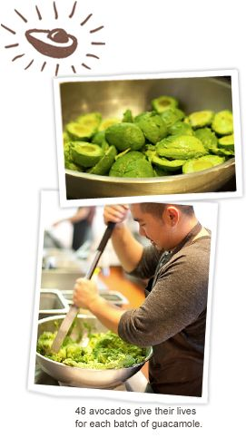 Chipotle's ACTUAL Guacamole recipe, NOT a copycat.     2 ripe Hass avocados (In the restaurant, we use 48 per batch, multiple times per day) 2 tsp lime juice 2 tbsp cilantro (chopped) 1/4 cup red onion (finely chopped) 1/2 jalapeño, including seeds (finely chopped) 1/4 tsp kosher salt