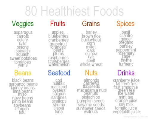 Top 80 healthy foods! Good to know