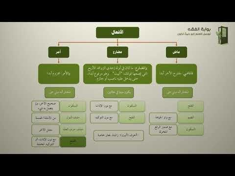 تسهيل النحو الدرس 02 الشيخ حمد المري Boarding Pass Airline