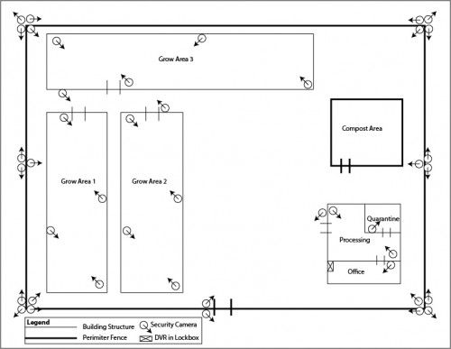 Image Result For Cctv Camera Interior Design Layout Interior Design Layout Layout Design Design