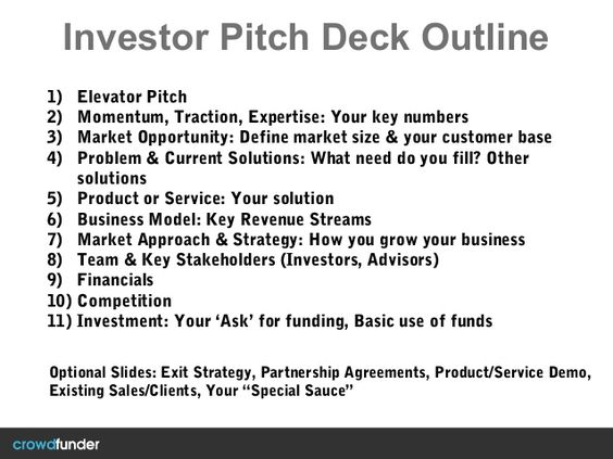 Image result for best pitches investor pitches The Business Model