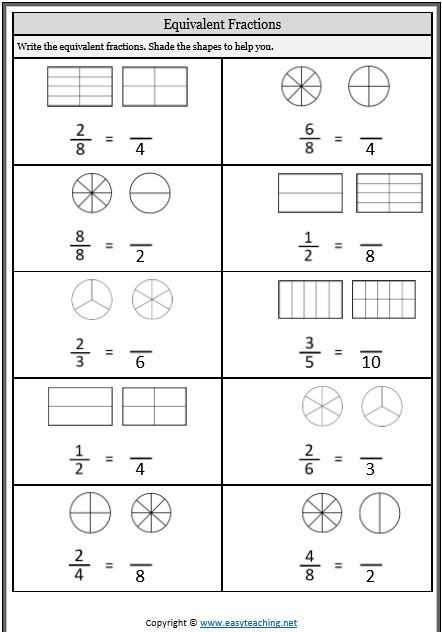 Equivalent Fractions Worksheets Resources Easyteaching Net Fractions Worksheets Math Fractions Worksheets Equivalent Fractions