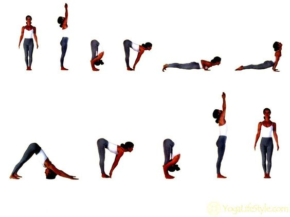 Ashtanga Yoga Poses For Weight Loss It Is Thought That