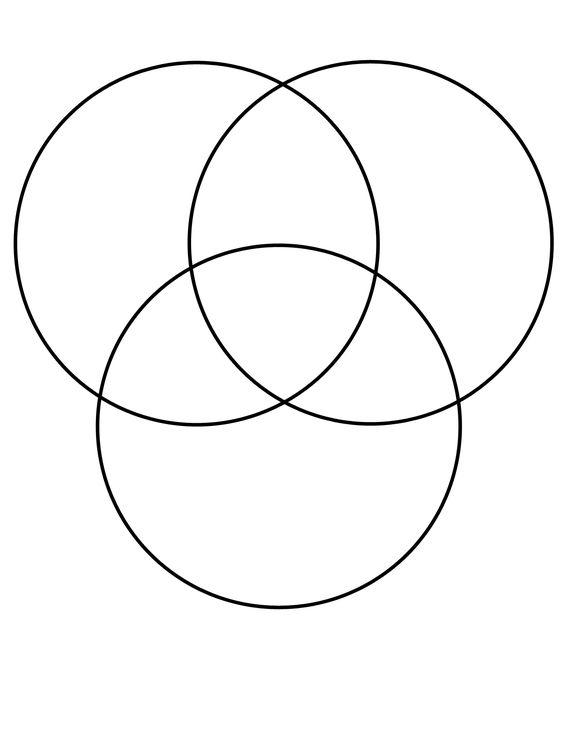 venn diagram template word Diagram Site Diagram – Word Venn Diagram Template