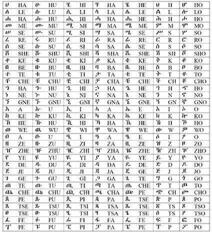 Amharic (ኣማርኛ)