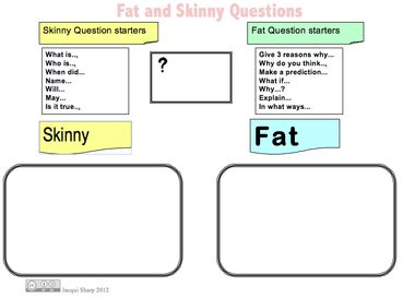 What is a good Inquiry Learning Question?