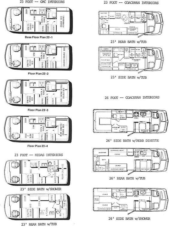 gmc motorhome wiring diagram schematic wiring diagrams gmcmotorhome com gmc 23 foot coachman and midas interiors gmc description motorhome interior
