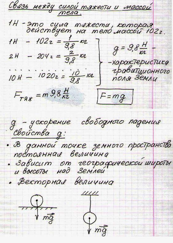 Ответы на тетрадь в.власова 7 класс