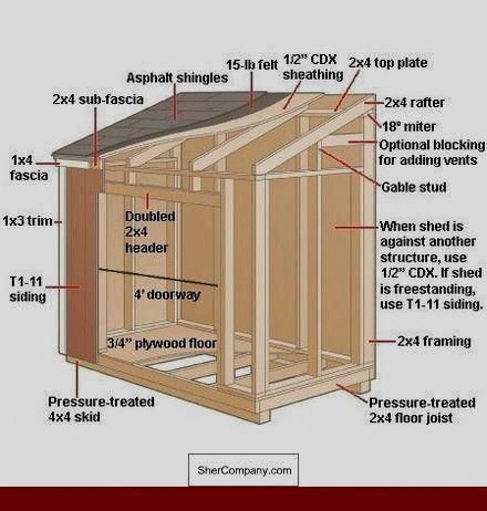 Outdoor Shed Plans 8x10 And Pics Of Storage Building Plans And Materials List 80725977 Projectdiy Stor Diy Storage Shed Shed Blueprints Storage Shed Plans