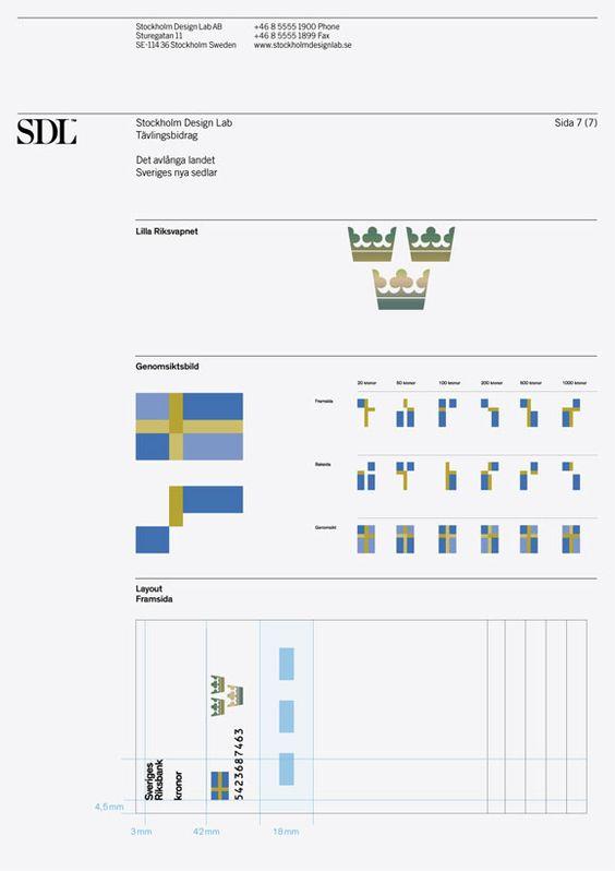 Pin By Chris Dangtran On Design Brand Identity Design Lab Visual Identity Design Brand Guidelines