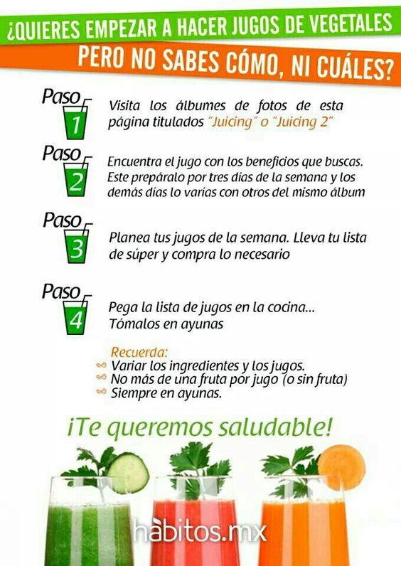 How to prepare green juice ;)