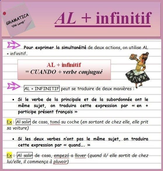 Al Infinitif Ficha Plus Grammaire Espagnole Espagnol Apprendre Enseigner L Espagnol