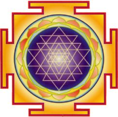 Types of Yantras