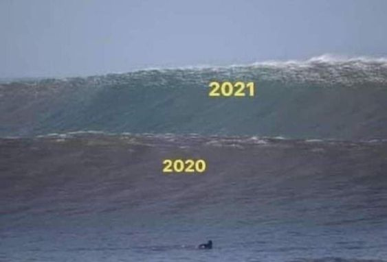 2020 Vs. 2021 | to giagiopoulo