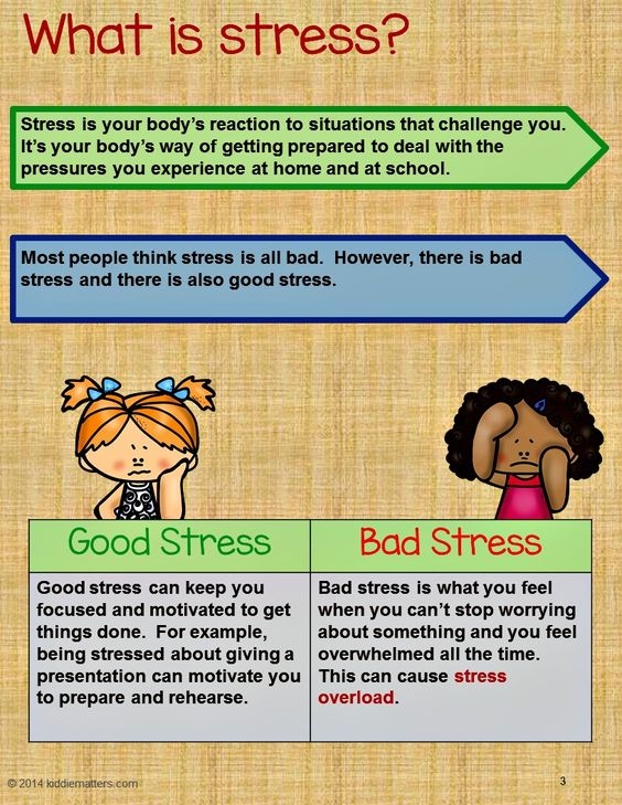 Stress Management Activity Bundle Teaching Kids To Manage Stress