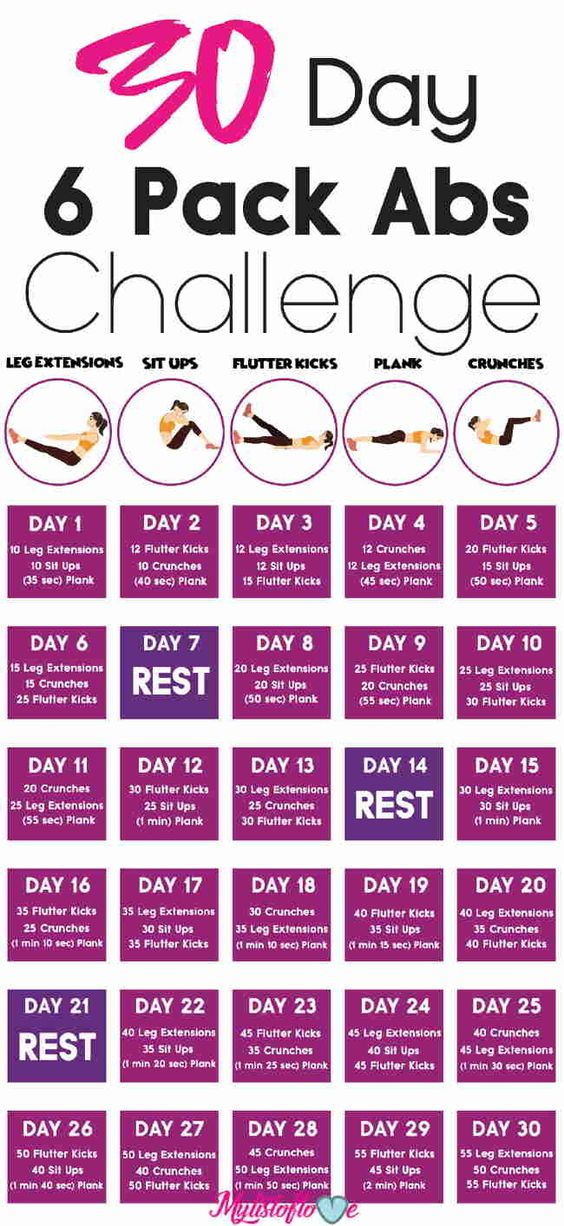 30-Day 6-Pack Abs Challenge. Ready for another workout challenge? This one is all about strengthening and slimming your entire midsection to help diminish belly fat and love handles. All it takes is less than 10 minutes a day for the next 30 days and you'll notice a difference in how your clothes fit. #absworkouts #30daychallenge6packabs #fitnesstips #workoutsforslimming #30daychallengetoburnbellyfat #fitnessworkouts