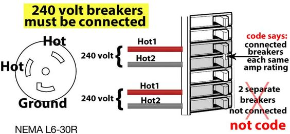 240 volt breakers electrical wiring pinterest wire. Black Bedroom Furniture Sets. Home Design Ideas