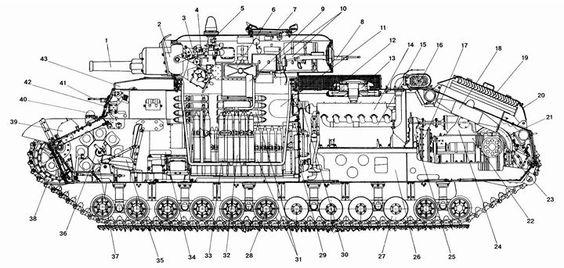 Tank dessin technique vue en coupe th matique - Dessin en coupe ...