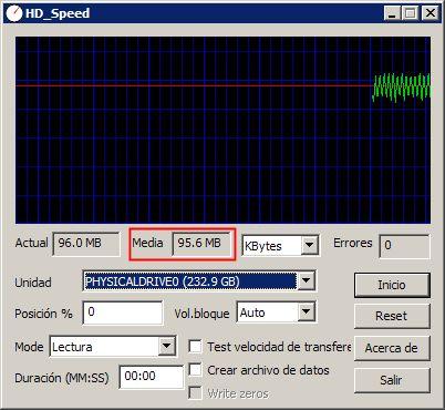 Medida de la velocidad de un HD