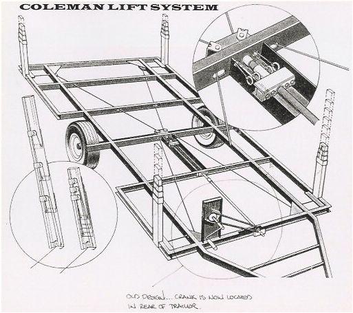 Coleman Pop Up Camper Lift System Wiring Diagram : 48